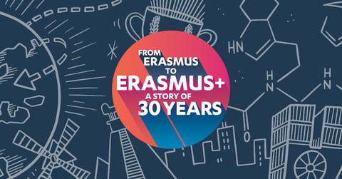 Logo av Erasmus 30 år