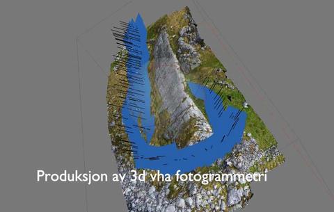 Produksjon av fotogrammetri