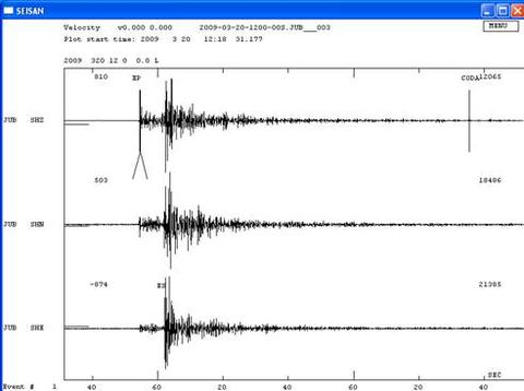 The seismograms from the first event ever recorded in Juba (20th March 2009...