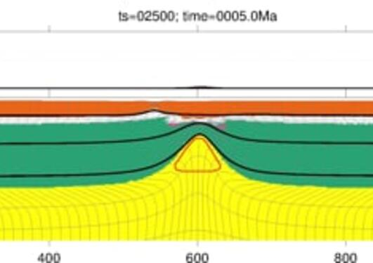 Melt volume at Atlantic volcanic rifted margins controlled by 2 depth-dependent extension and mantle temperature #1