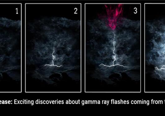 Gammastråling fra tordenvær