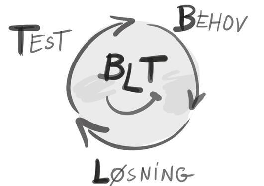 Illustrasjonsbilde av BLT