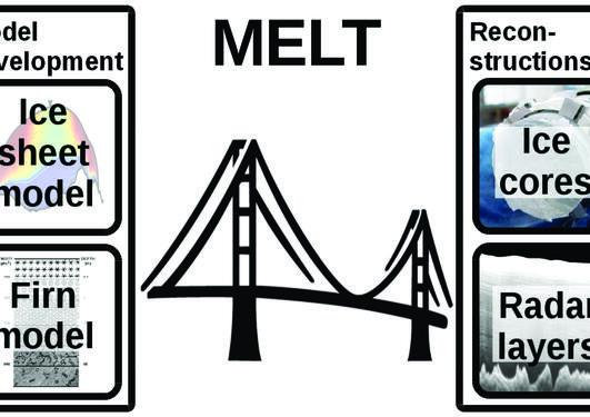Melt2