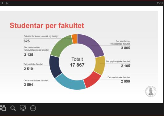 Eksempel på side i presentasjonen, grafisk fremstilling av antall studenter per fakultet