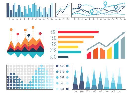 explore data