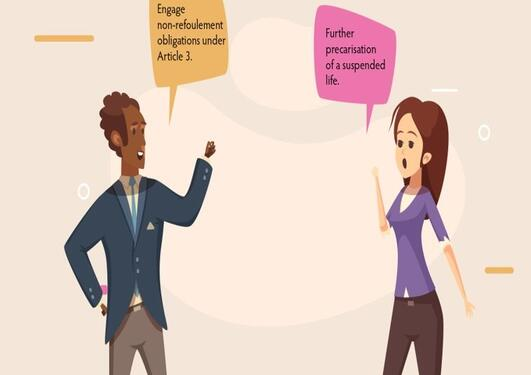 "An illustration of a dark-skinned man and a white-skinned woman facing each other, with speech bubbles containing the messages ""Engage non-refoulement obligations under Article 3"" and ""Further precarisation of a suspended life."""