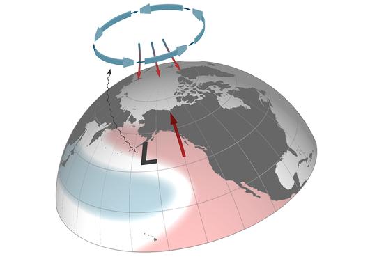 Varmere arktis