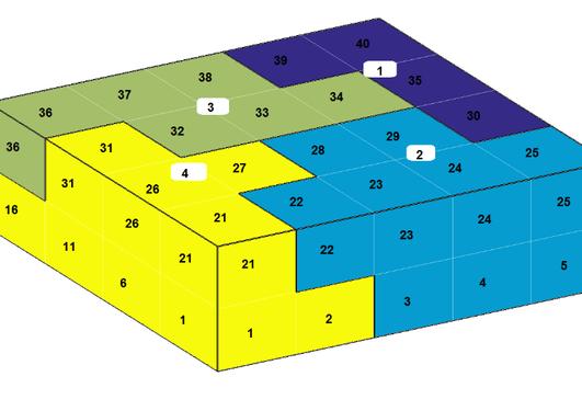 Flow-based coarse grid