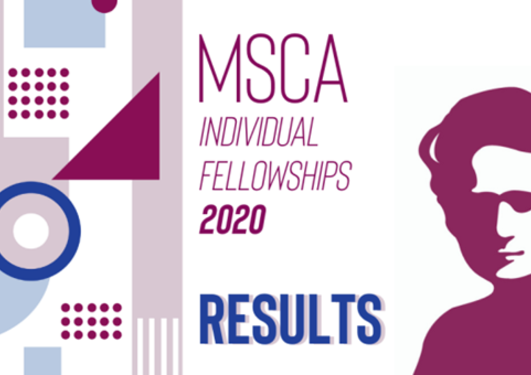 MSCA IF Results Poster