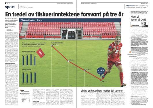 Faksimile Bergens Tidende