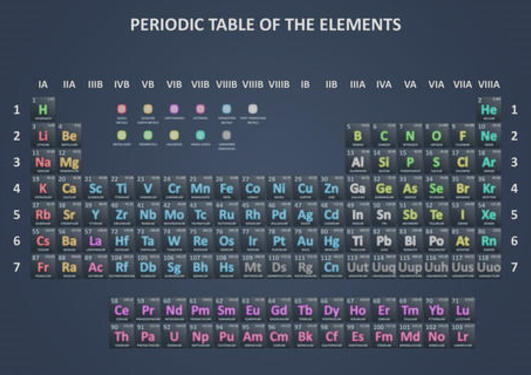 The periodical table of the elements