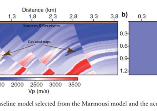 Bayesian inversion of 4D seismic waveform data   for quantitative integration with production data