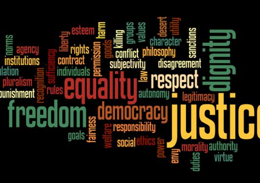 Ordsky hvor ordene justice, freedom, equality og dignity er fremhevet