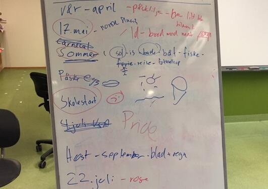 text on whiteboard for primstav excercise