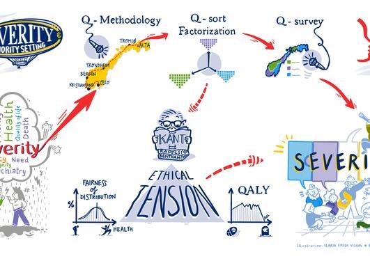 SEVPRI overview