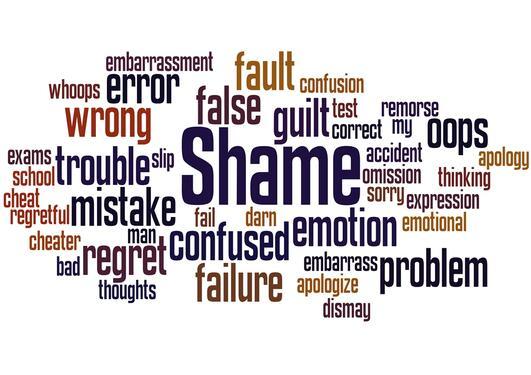 Ordsky med ordet shame fremhevet