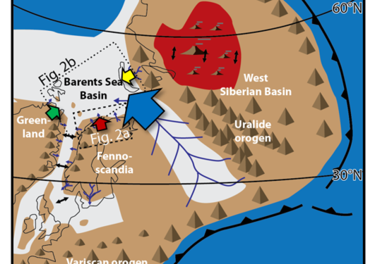 Source-to-Sink of the Triassic Barents Sea (ISBAR)