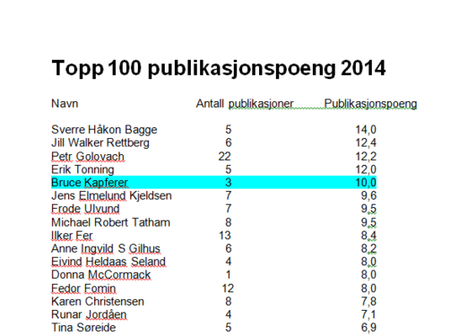 Topp 100 liste