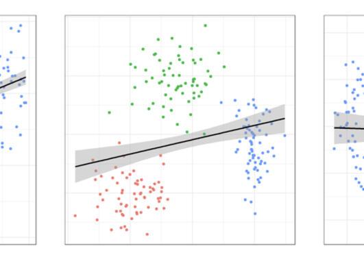 Three different datasets
