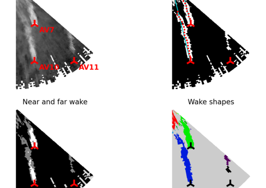 Pictures of wake data-set