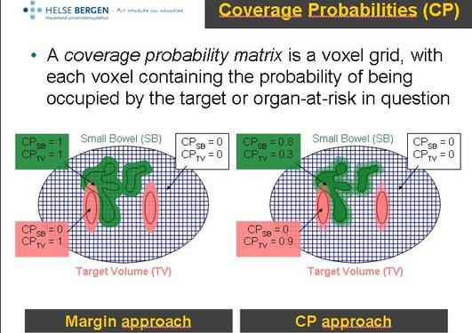 Med sannsynlighetsberegningen, til høyre, kan man gradere faren for å stråle...